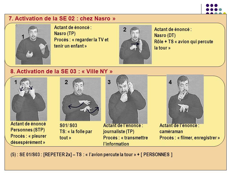 7. Activation de la SE 02 : chez Nasro » Actant de énoncé : Nasro (TP) Procès : « regarder la TV et tenir un enfant » 1 2 Actant de énoncé : Nasro (DT