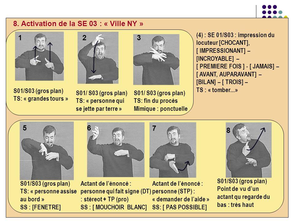 8. Activation de la SE 03 : « Ville NY » S01/S03 (gros plan) TS: « grandes tours » S01/ S03 (gros plan) TS: « personne qui se jette par terre » (4) :