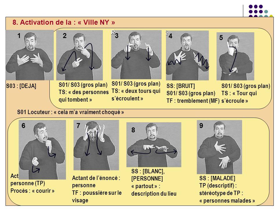 8. Activation de la : « Ville NY » S03 : [DEJA] S01/ S03 (gros plan) TS: « des personnes qui tombent » S01/ S03 (gros plan) TS: « deux tours qui sécro