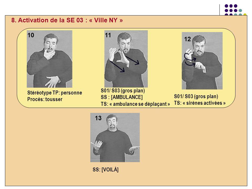 8. Activation de la SE 03 : « Ville NY » S01/ S03 (gros plan) SS : [AMBULANCE] TS: « ambulance se déplaçant » S01/ S03 (gros plan) TS: « sirènes activ