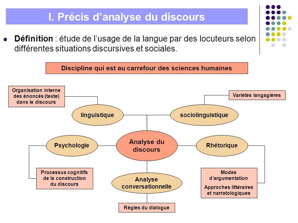 I. Précis danalyse du discours Définition : étude de lusage de la langue par des locuteurs selon différentes situations discursives et sociales. Analy