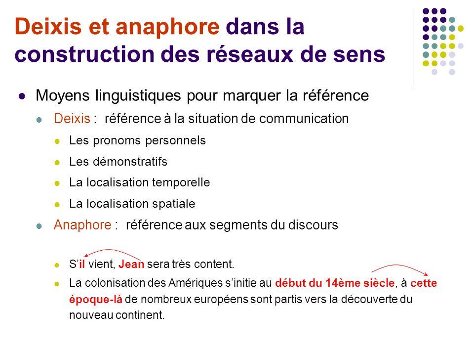 Moyens linguistiques pour marquer la référence Deixis : référence à la situation de communication Les pronoms personnels Les démonstratifs La localisa