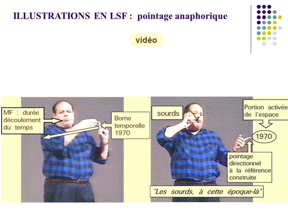 ILLUSTRATIONS EN LSF : pointage anaphorique vidéo