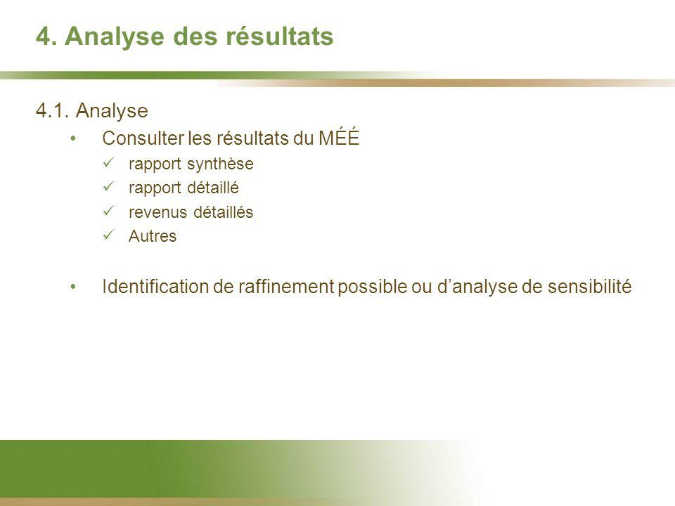 4. Analyse des résultats 4.1. Analyse Consulter les résultats du MÉÉ rapport synthèse rapport détaillé revenus détaillés Autres Identification de raff