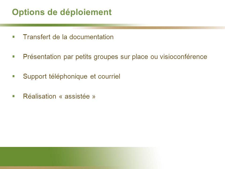 Options de déploiement Transfert de la documentation Présentation par petits groupes sur place ou visioconférence Support téléphonique et courriel Réalisation « assistée »