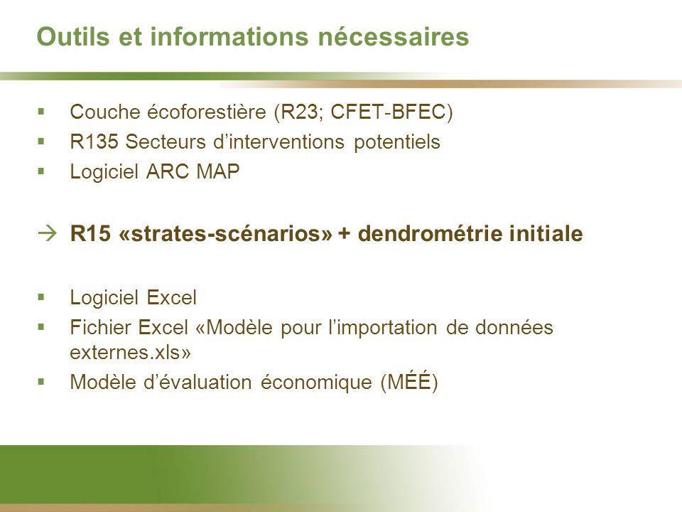Outils et informations nécessaires Couche écoforestière (R23; CFET-BFEC) R135 Secteurs dinterventions potentiels Logiciel ARC MAP R15 «strates-scénarios» + dendrométrie initiale Logiciel Excel Fichier Excel «Modèle pour limportation de données externes.xls» Modèle dévaluation économique (MÉÉ)