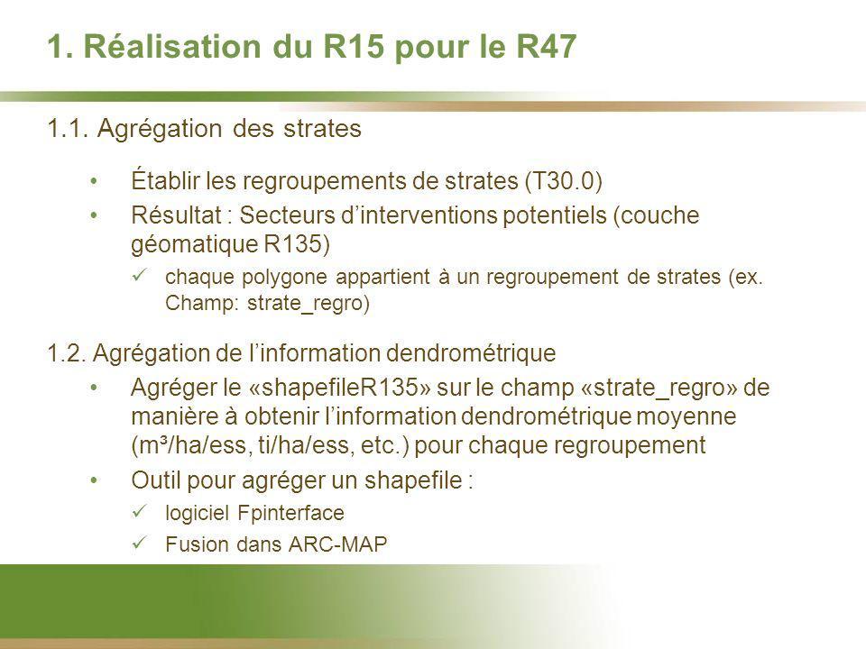 1. Réalisation du R15 pour le R47 1.1. Agrégation des strates Établir les regroupements de strates (T30.0) Résultat : Secteurs dinterventions potentie