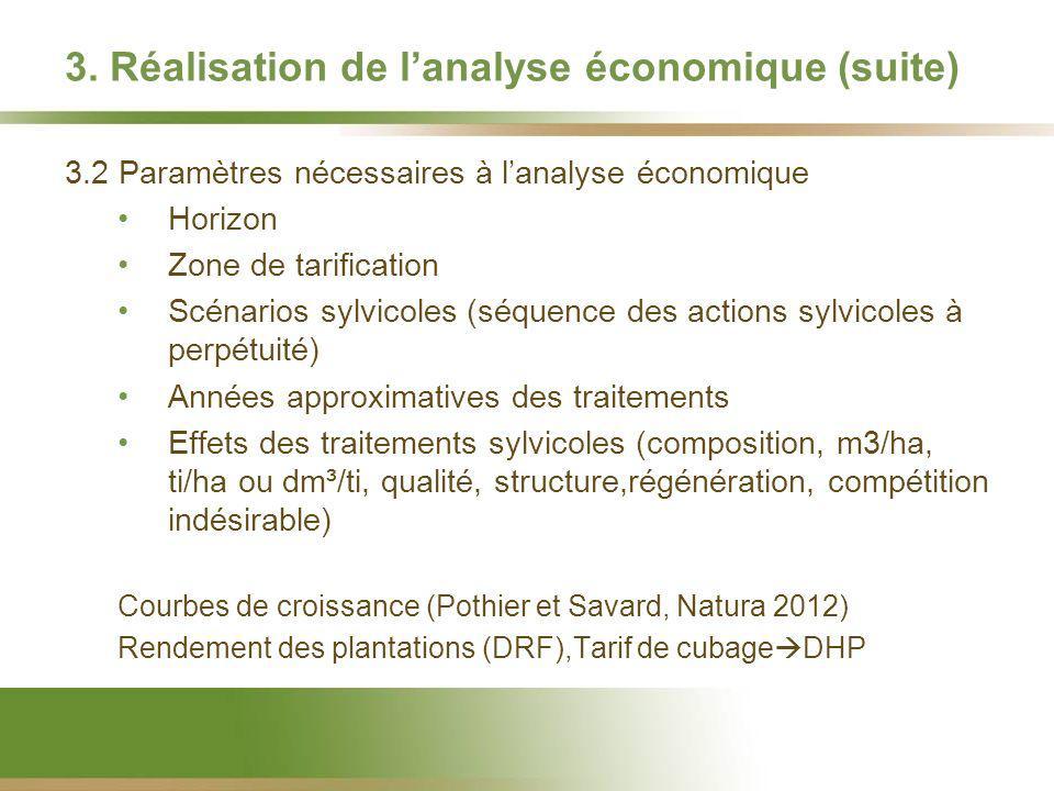 3. Réalisation de lanalyse économique (suite) 3.2 Paramètres nécessaires à lanalyse économique Horizon Zone de tarification Scénarios sylvicoles (séqu
