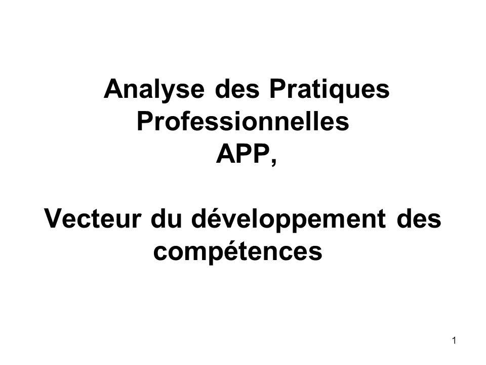 12 Les principes de lAPP selon M.Altet (ARSI N° 97 juin 2009, p 8) Cest une démarche finalisée groupale accompagnée instrumentée par des outils Articulation pratique-théorique-pratique