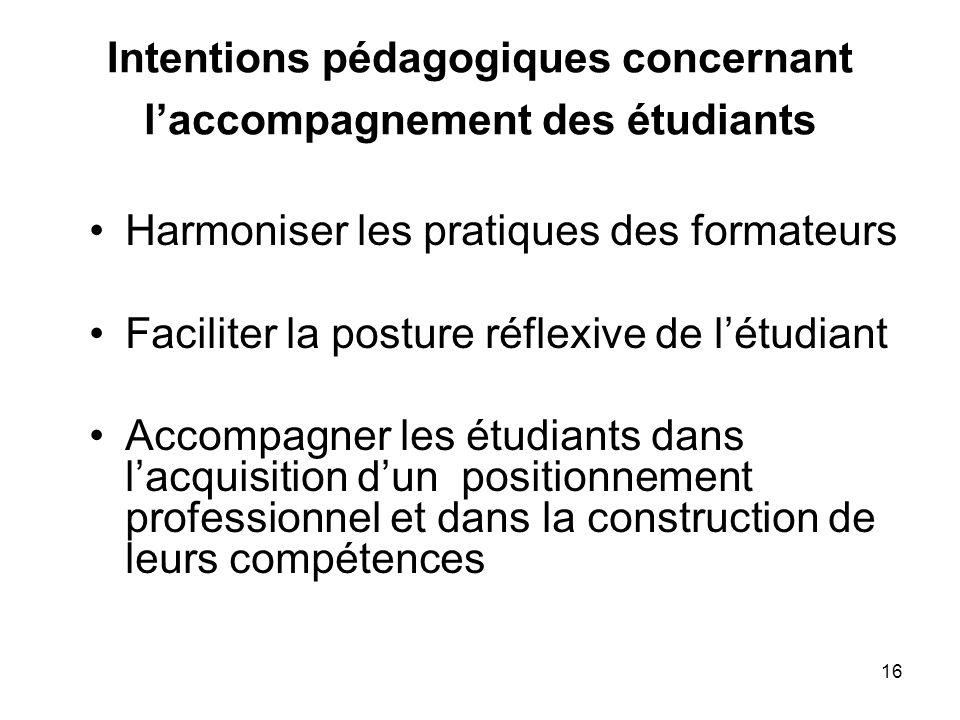 16 Intentions pédagogiques concernant laccompagnement des étudiants Harmoniser les pratiques des formateurs Faciliter la posture réflexive de létudian
