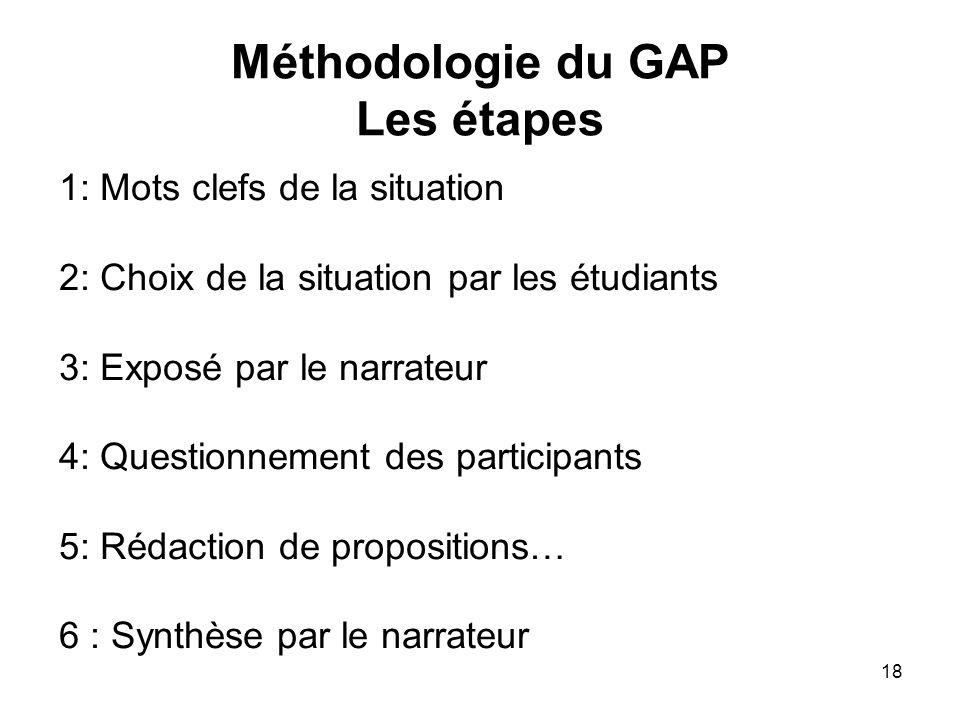 18 Méthodologie du GAP Les étapes 1: Mots clefs de la situation 2: Choix de la situation par les étudiants 3: Exposé par le narrateur 4: Questionnemen