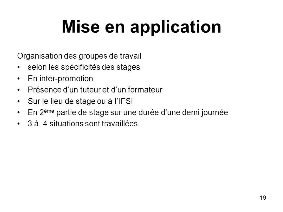 19 Mise en application Organisation des groupes de travail selon les spécificités des stages En inter-promotion Présence dun tuteur et dun formateur S