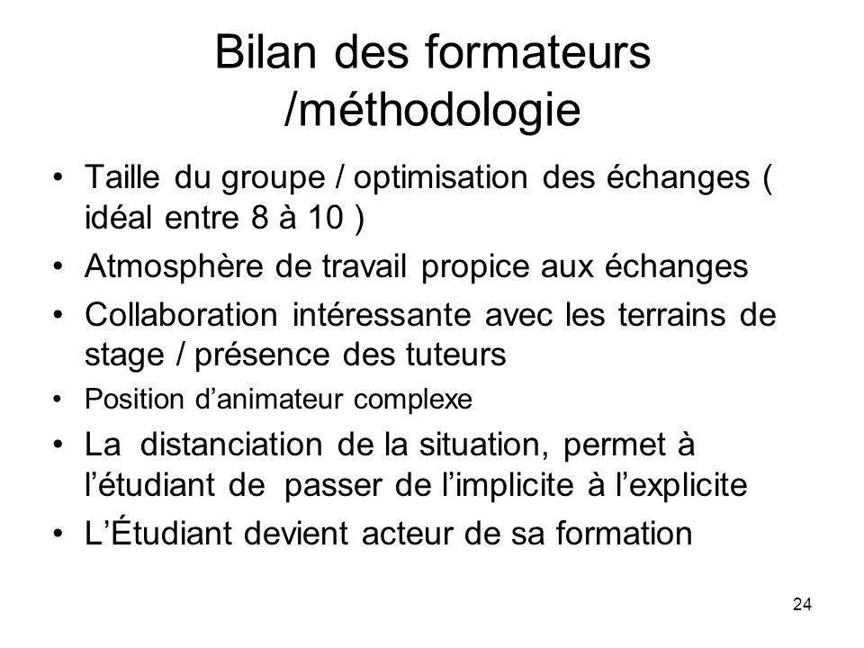 24 Bilan des formateurs /méthodologie Taille du groupe / optimisation des échanges ( idéal entre 8 à 10 ) Atmosphère de travail propice aux échanges C