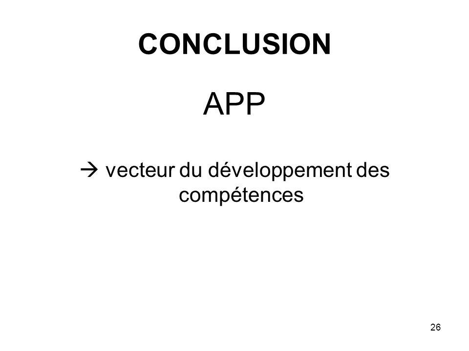 26 CONCLUSION APP vecteur du développement des compétences
