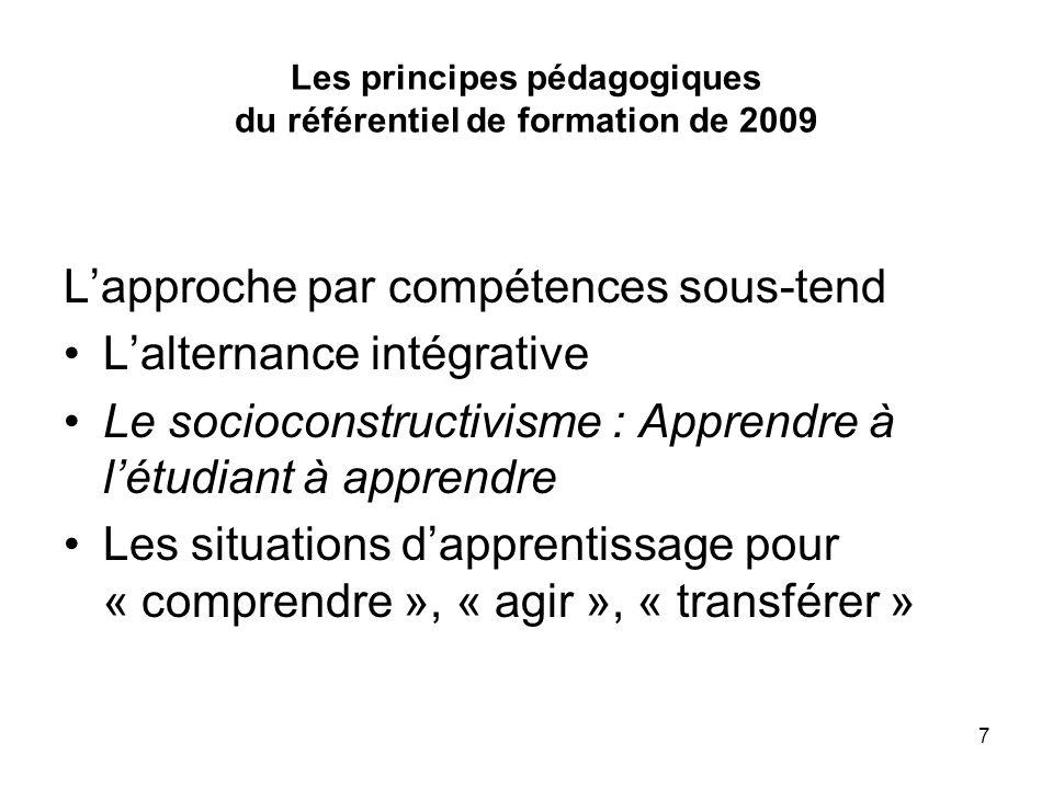 7 Les principes pédagogiques du référentiel de formation de 2009 Lapproche par compétences sous-tend Lalternance intégrative Le socioconstructivisme :