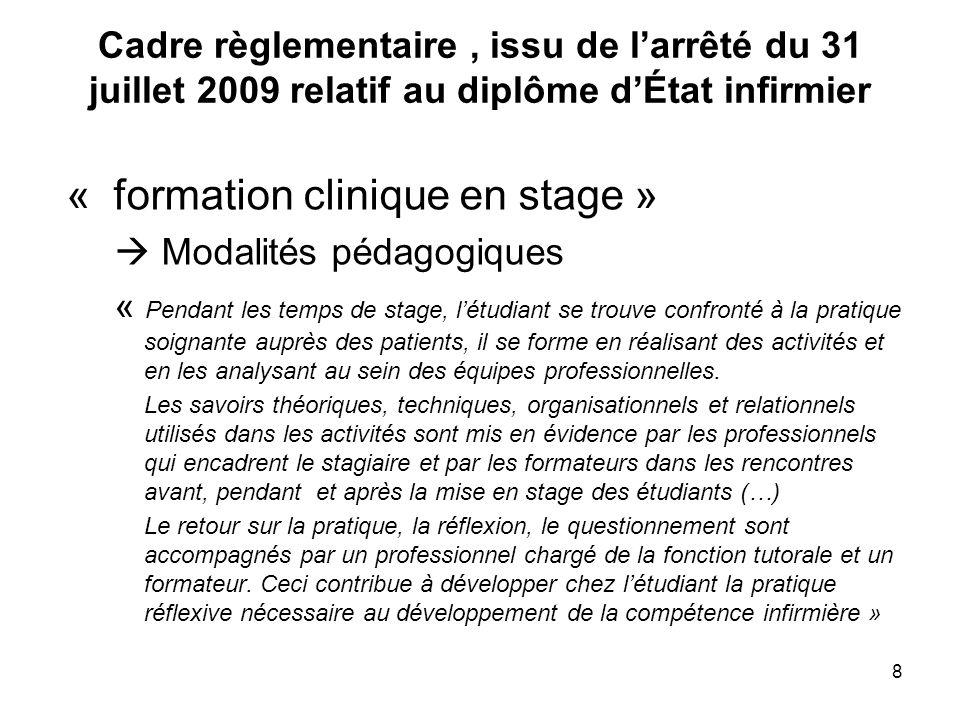 8 Cadre règlementaire, issu de larrêté du 31 juillet 2009 relatif au diplôme dÉtat infirmier « formation clinique en stage » Modalités pédagogiques «