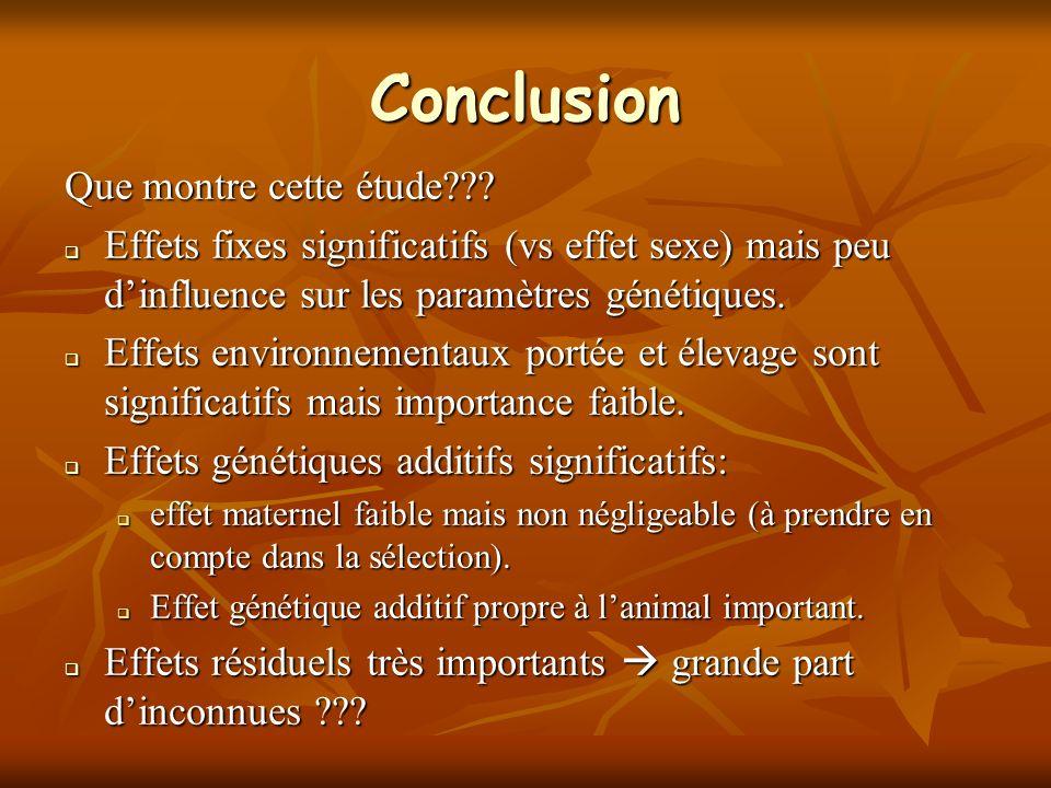 Conclusion Que montre cette étude??? Effets fixes significatifs (vs effet sexe) mais peu dinfluence sur les paramètres génétiques. Effets fixes signif