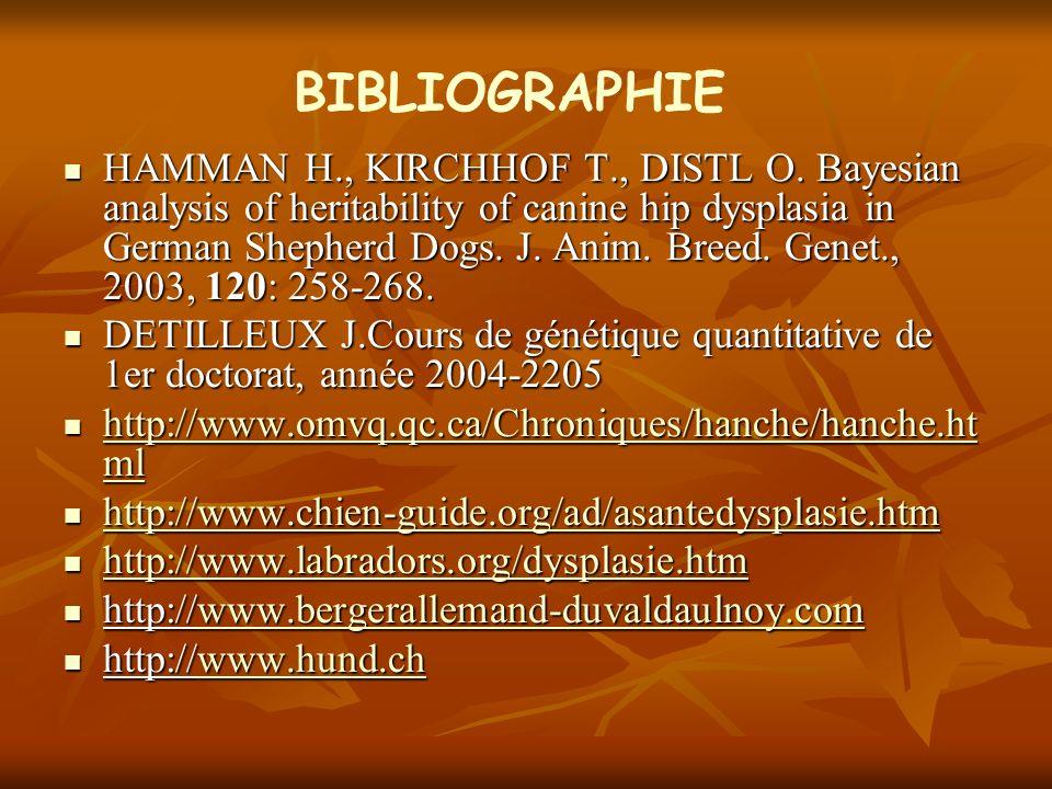 HAMMAN H., KIRCHHOF T., DISTL O. Bayesian analysis of heritability of canine hip dysplasia in German Shepherd Dogs. J. Anim. Breed. Genet., 2003, 120: