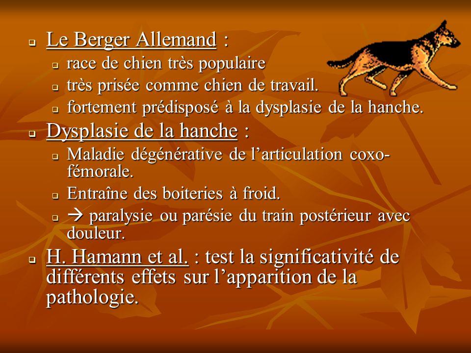 Le Berger Allemand : Le Berger Allemand : race de chien très populaire race de chien très populaire très prisée comme chien de travail. très prisée co