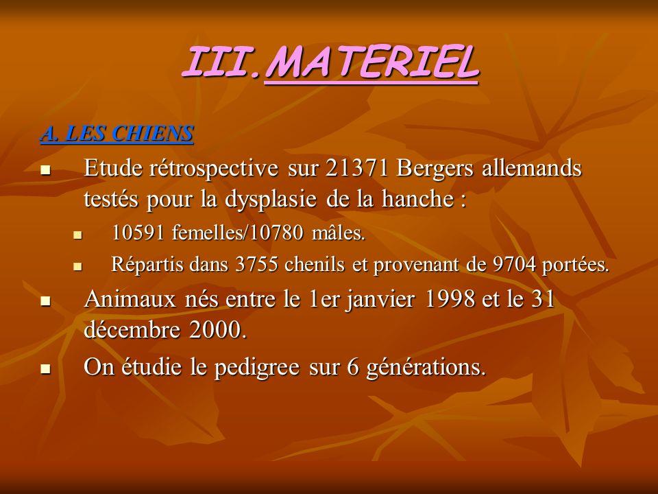 III.MATERIEL A. LES CHIENS Etude rétrospective sur 21371 Bergers allemands testés pour la dysplasie de la hanche : Etude rétrospective sur 21371 Berge