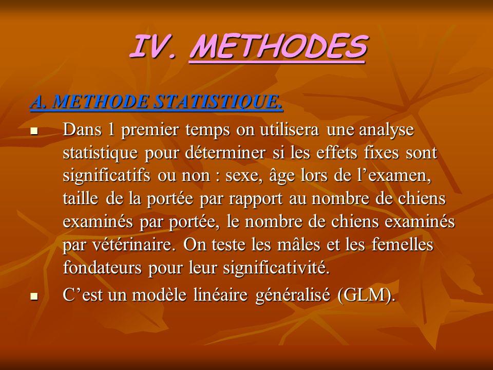 IV.METHODES A. METHODE STATISTIQUE. Dans 1 premier temps on utilisera une analyse statistique pour déterminer si les effets fixes sont significatifs o