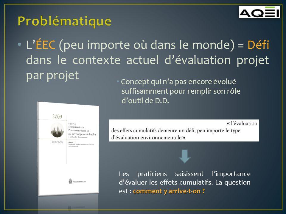 LÉEC (peu importe où dans le monde) = Défi dans le contexte actuel dévaluation projet par projet comment y arrive-t-on .