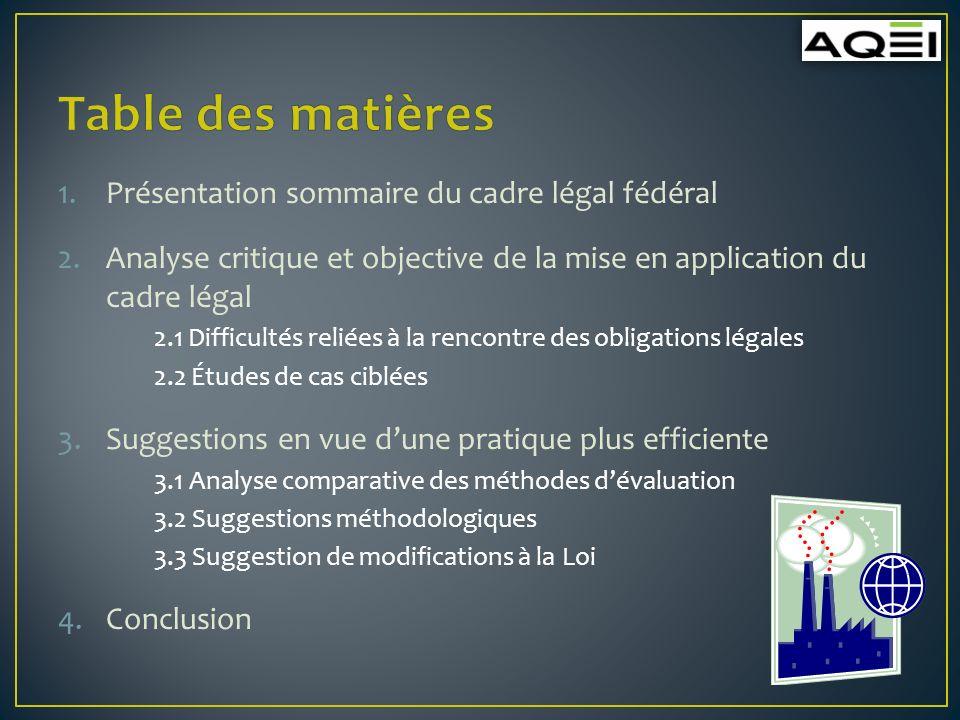 1.Présentation sommaire du cadre légal fédéral 2.Analyse critique et objective de la mise en application du cadre légal 2.1 Difficultés reliées à la rencontre des obligations légales 2.2 Études de cas ciblées 3.Suggestions en vue dune pratique plus efficiente 3.1 Analyse comparative des méthodes dévaluation 3.2 Suggestions méthodologiques 3.3 Suggestion de modifications à la Loi 4.Conclusion