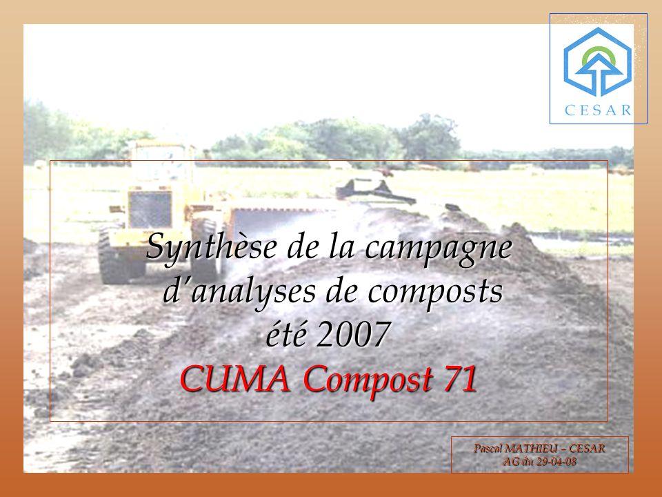 Synthèse de la campagne danalyses de composts été 2007 CUMA Compost 71 Pascal MATHIEU – CESAR AG du 29-04-08