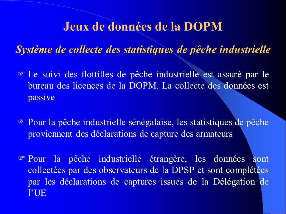 Système de collecte des statistiques de pêche industrielle Jeux de données de la DOPM Système de collecte des statistiques de pêche industrielle Le suivi des flottilles de pêche industrielle est assuré par le bureau des licences de la DOPM.