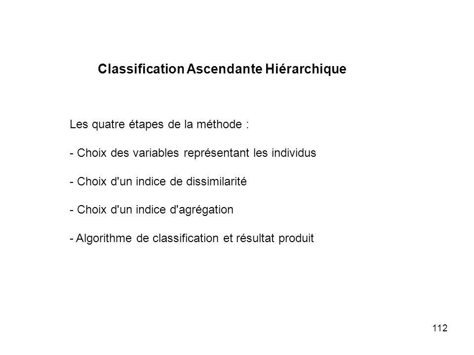112 Les quatre étapes de la méthode : - Choix des variables représentant les individus - Choix d un indice de dissimilarité - Choix d un indice d agrégation - Algorithme de classification et résultat produit Classification Ascendante Hiérarchique