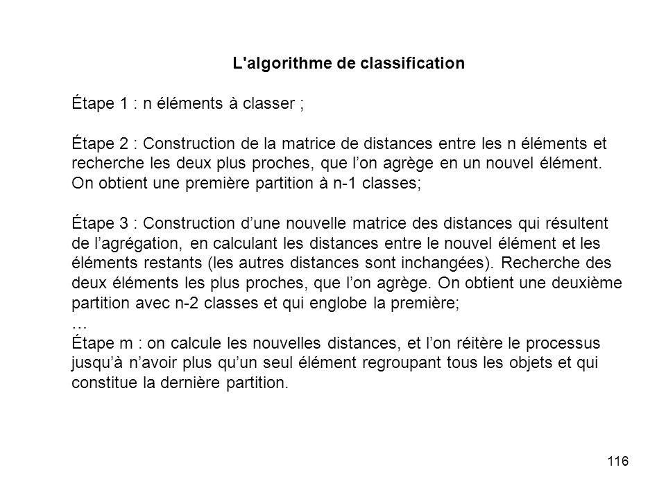 116 L algorithme de classification Étape 1 : n éléments à classer ; Étape 2 : Construction de la matrice de distances entre les n éléments et recherche les deux plus proches, que lon agrège en un nouvel élément.