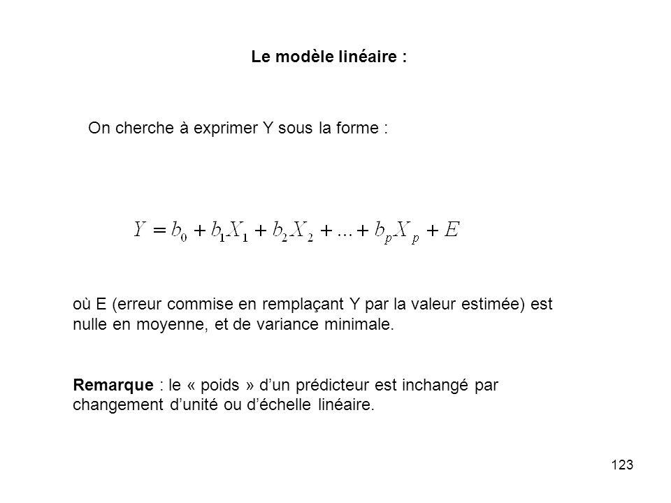 123 Le modèle linéaire : On cherche à exprimer Y sous la forme : où E (erreur commise en remplaçant Y par la valeur estimée) est nulle en moyenne, et de variance minimale.