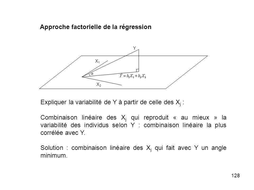 128 X1X1 X2X2 Y Expliquer la variabilité de Y à partir de celle des X j : Combinaison linéaire des X j qui reproduit « au mieux » la variabilité des individus selon Y : combinaison linéaire la plus corrélée avec Y.