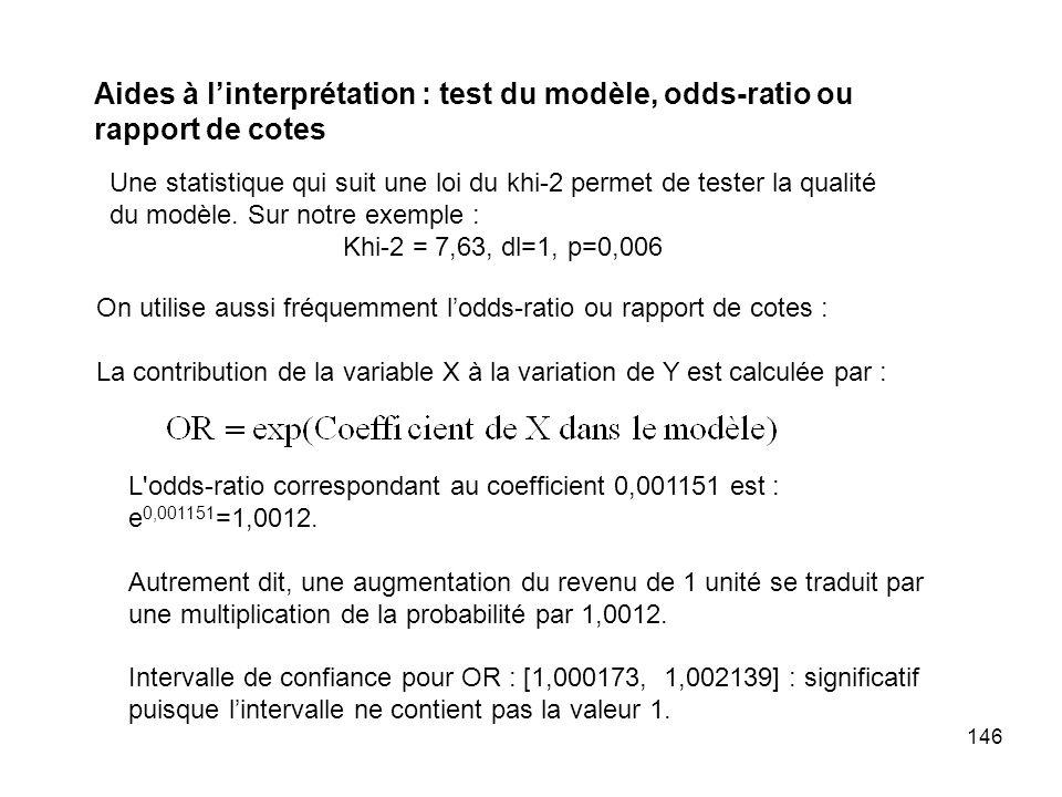 146 Aides à linterprétation : test du modèle, odds-ratio ou rapport de cotes On utilise aussi fréquemment lodds-ratio ou rapport de cotes : La contribution de la variable X à la variation de Y est calculée par : L odds-ratio correspondant au coefficient 0,001151 est : e 0,001151 =1,0012.