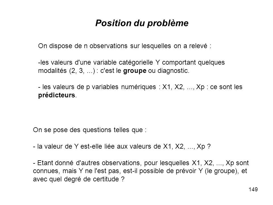 149 On dispose de n observations sur lesquelles on a relevé : -les valeurs d une variable catégorielle Y comportant quelques modalités (2, 3,...) : c est le groupe ou diagnostic.