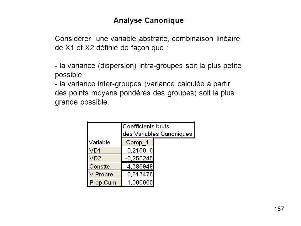157 Analyse Canonique Considérer une variable abstraite, combinaison linéaire de X1 et X2 définie de façon que : - la variance (dispersion) intra-groupes soit la plus petite possible - la variance inter-groupes (variance calculée à partir des points moyens pondérés des groupes) soit la plus grande possible.
