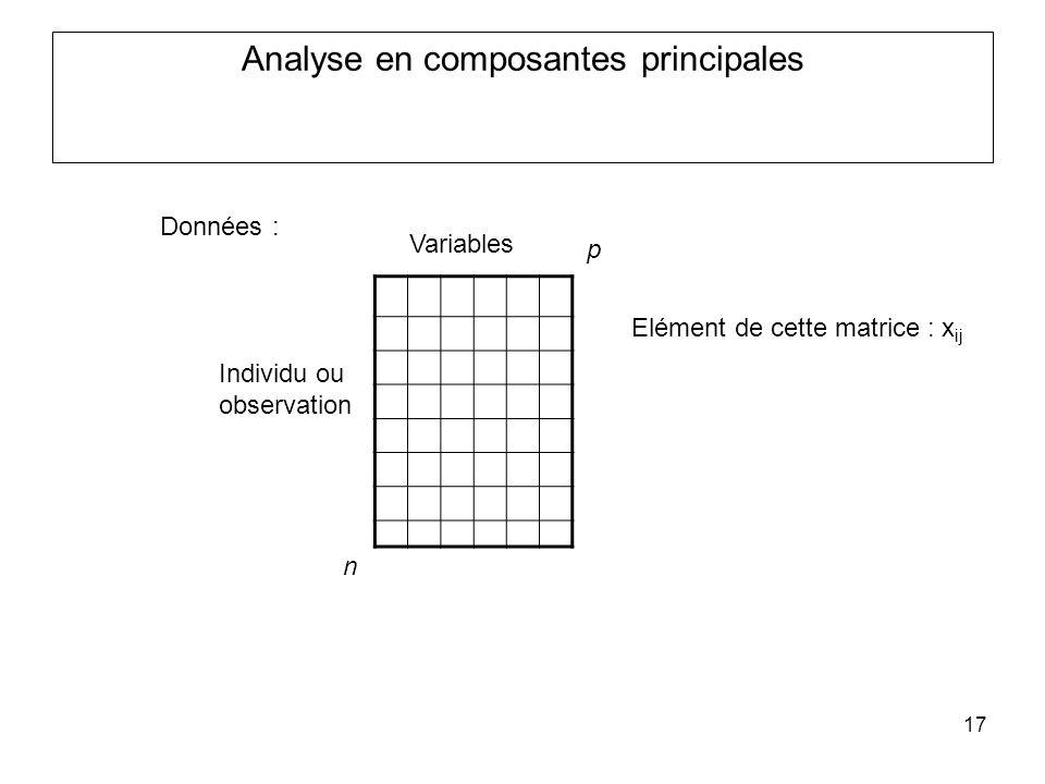 17 Analyse en composantes principales Données : Elément de cette matrice : x ij n p Variables Individu ou observation