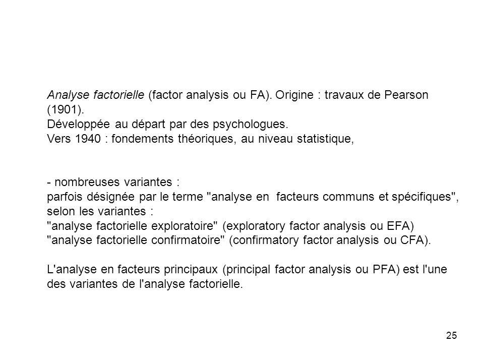 25 Analyse factorielle (factor analysis ou FA).Origine : travaux de Pearson (1901).