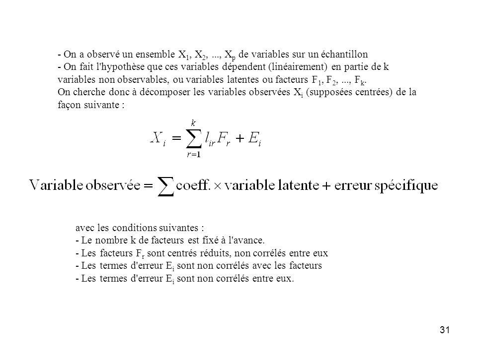 31 - On a observé un ensemble X 1, X 2,..., X p de variables sur un échantillon - On fait l hypothèse que ces variables dépendent (linéairement) en partie de k variables non observables, ou variables latentes ou facteurs F 1, F 2,..., F k.