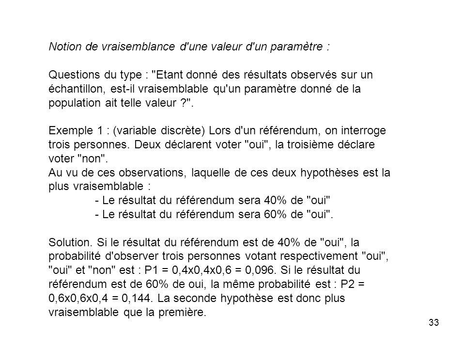 33 Notion de vraisemblance d une valeur d un paramètre : Questions du type : Etant donné des résultats observés sur un échantillon, est-il vraisemblable qu un paramètre donné de la population ait telle valeur ? .