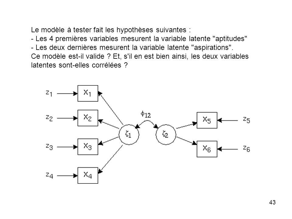 43 Le modèle à tester fait les hypothèses suivantes : - Les 4 premières variables mesurent la variable latente aptitudes - Les deux dernières mesurent la variable latente aspirations .
