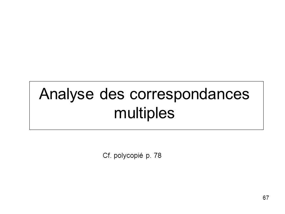 67 Analyse des correspondances multiples Cf. polycopié p. 78