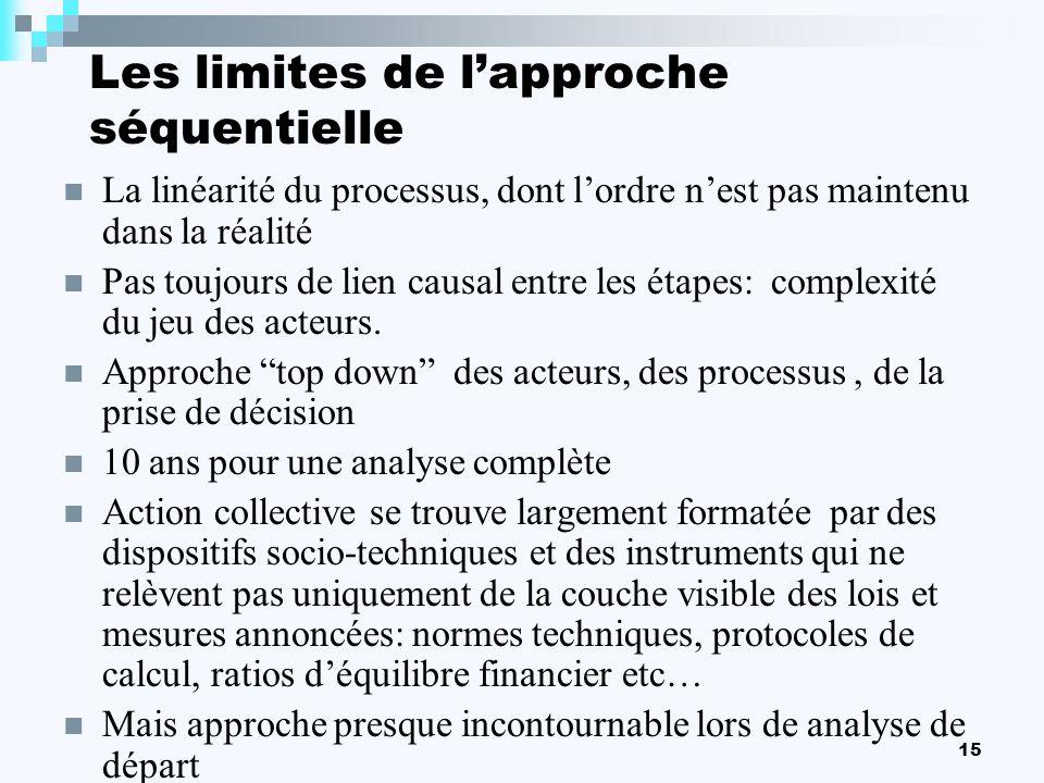 15 Les limites de lapproche séquentielle La linéarité du processus, dont lordre nest pas maintenu dans la réalité Pas toujours de lien causal entre le