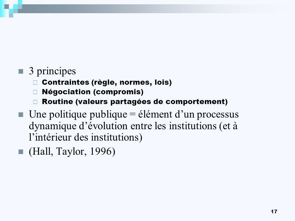 17 3 principes Contraintes (règle, normes, lois) Négociation (compromis) Routine (valeurs partagées de comportement) Une politique publique = élément