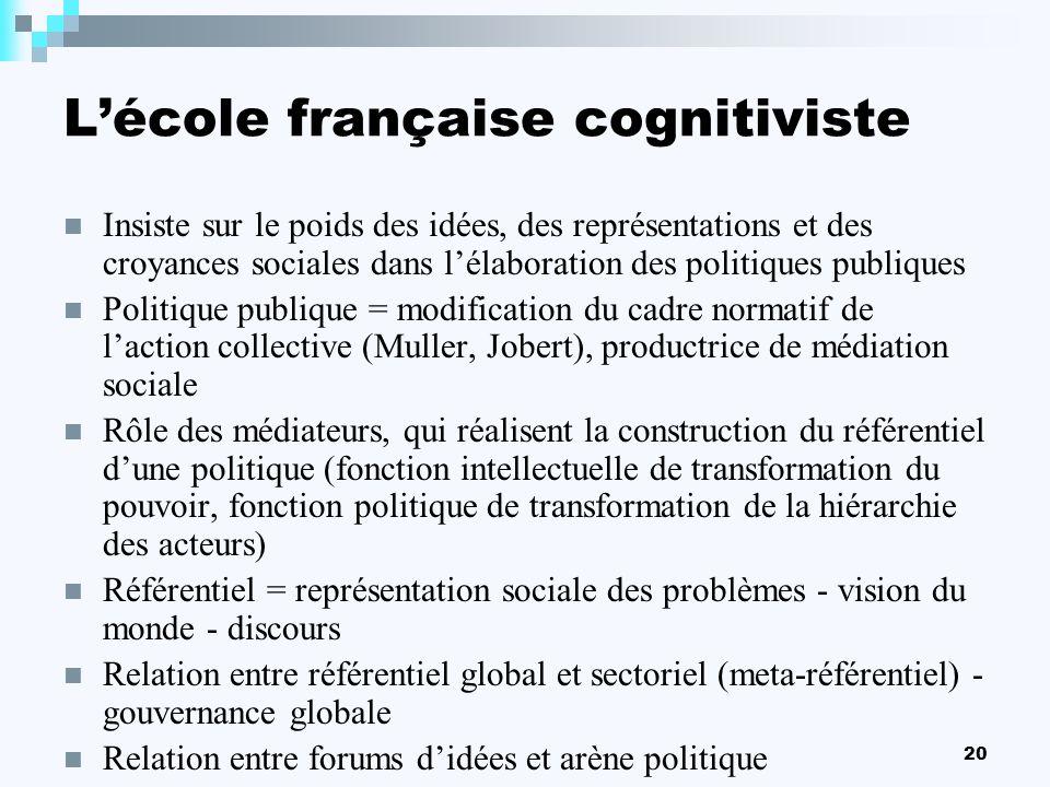 20 Lécole française cognitiviste Insiste sur le poids des idées, des représentations et des croyances sociales dans lélaboration des politiques publiq