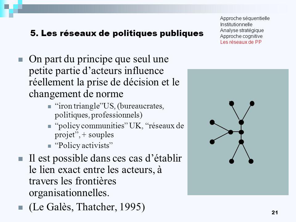 21 5. Les réseaux de politiques publiques On part du principe que seul une petite partie dacteurs influence réellement la prise de décision et le chan
