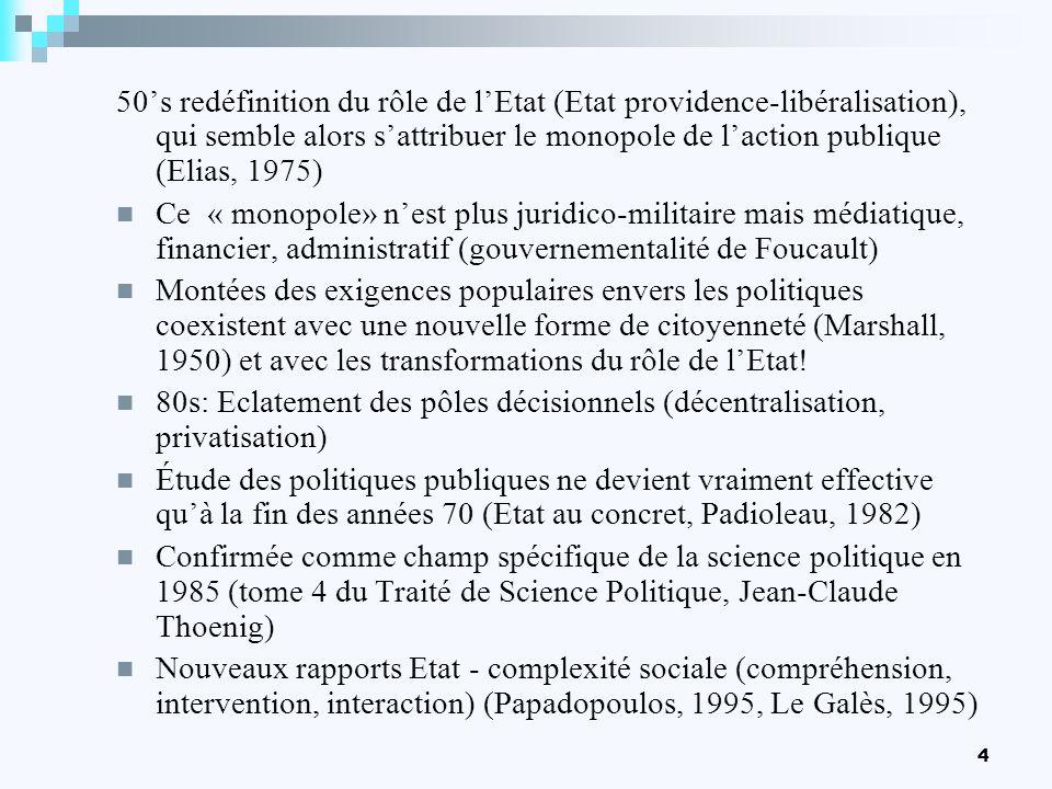 4 50s redéfinition du rôle de lEtat (Etat providence-libéralisation), qui semble alors sattribuer le monopole de laction publique (Elias, 1975) Ce « m