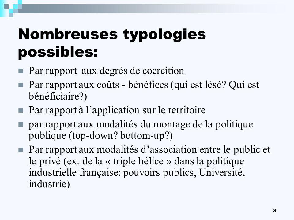 8 Nombreuses typologies possibles: Par rapport aux degrés de coercition Par rapport aux coûts - bénéfices (qui est lésé? Qui est bénéficiaire?) Par ra