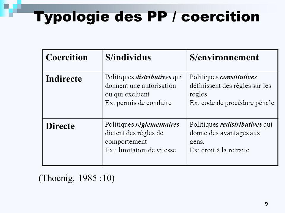 9 Typologie des PP / coercition CoercitionS/individusS/environnement Indirecte Politiques distributives qui donnent une autorisation ou qui excluent E