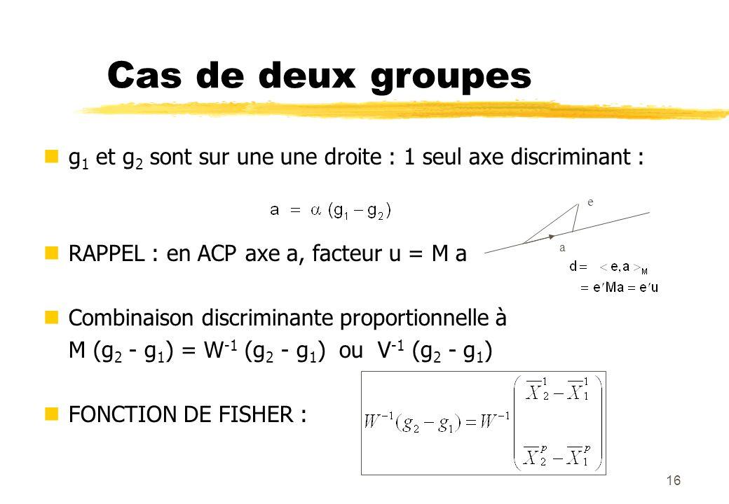 16 Cas de deux groupes g 1 et g 2 sont sur une une droite : 1 seul axe discriminant : RAPPEL : en ACPaxe a, facteur u = M a Combinaison discriminante proportionnelle à M (g 2 - g 1 ) = W -1 (g 2 - g 1 ) ou V -1 (g 2 - g 1 ) FONCTION DE FISHER : e a